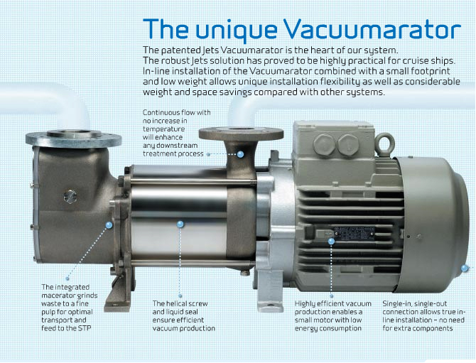The Patented Vacuumarator Pump Total Marine Solutions